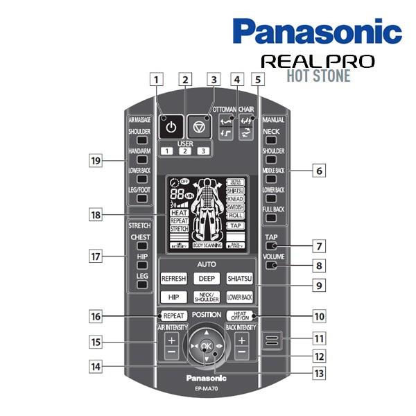 Fauteuil de massage Panasonic EP-MA70 9