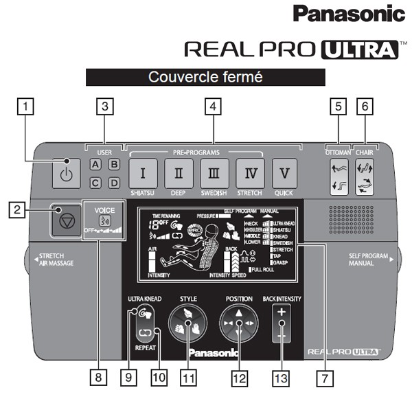Fauteuil de massage Panasonic EP-MA59 5