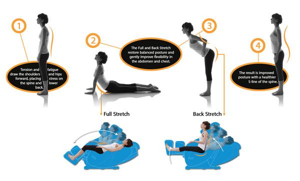 Fauteuil de massage Inada 3S Flex expo 6