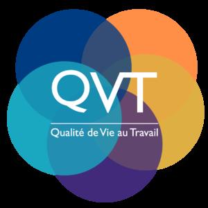 QVT, la solution pour augmenter la productivité au travail ? 3