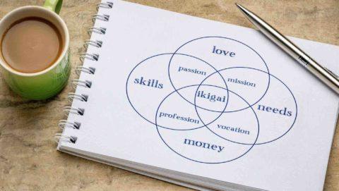 Comment améliorer la Qualité de Vie au travail grâce à l'Ikigai?