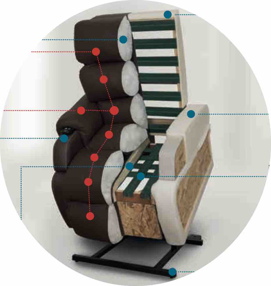 Fauteuil releveur Sweety 25