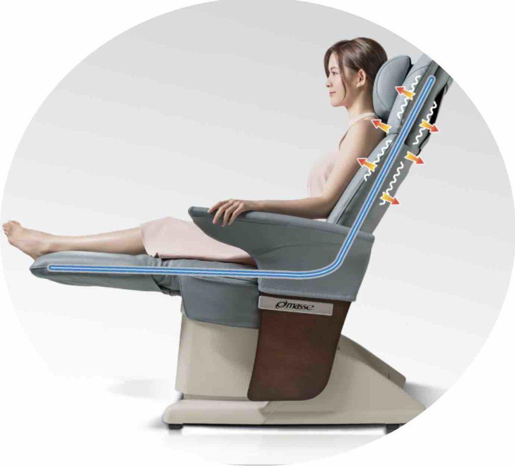 Fauteuil de fitness et circulation Vita Welness Chair ZéroG 22