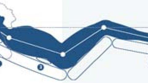 Un fauteuil zero gravity avec la position Zéro Gravity, qu'est ce que c'est ?